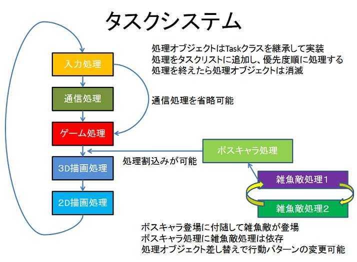 tasksystem.jpg